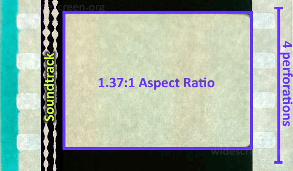 Example of an Academy ratio 4-perf frame