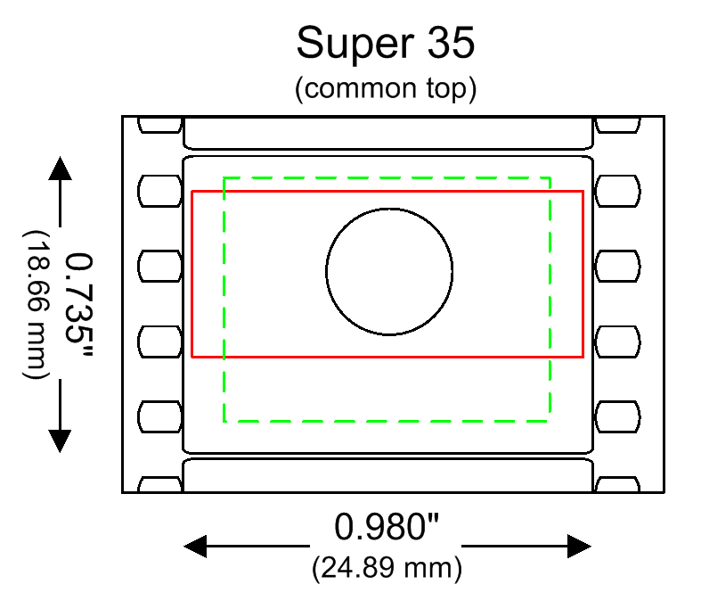 Frame example for Super 35